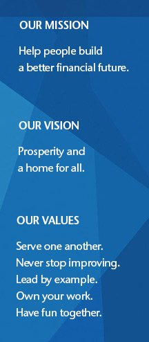 Mission Vision and Values of First Federal Bank of Kansas City